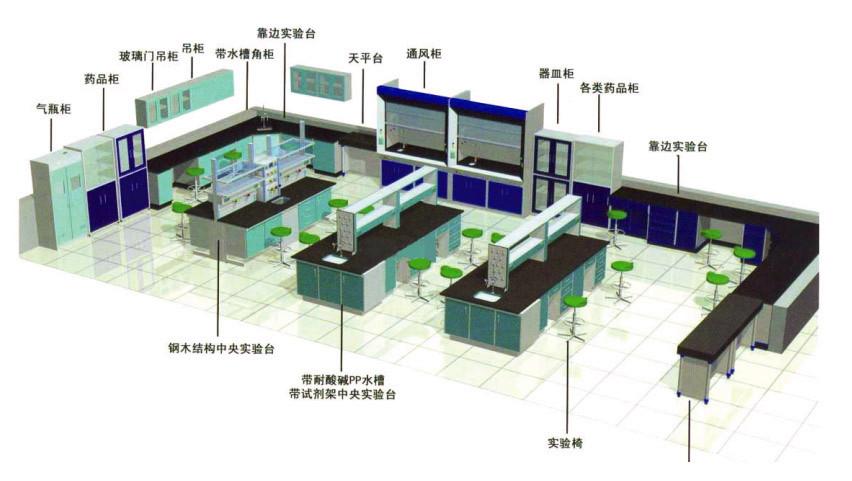 实验室家具设计/规化